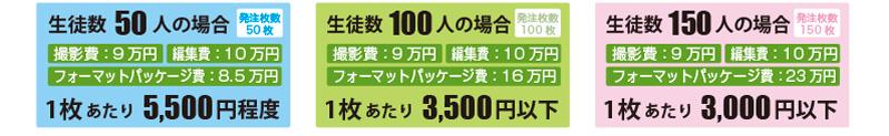 お問い合わせ ハナシネマの学校卒業記念DVD制作.com